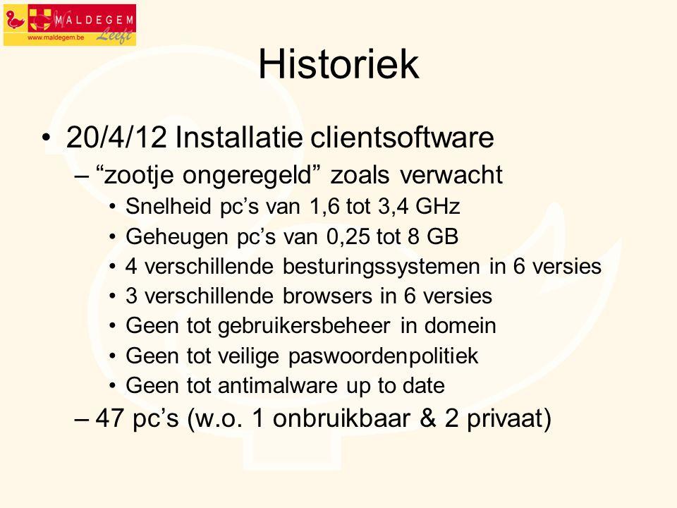 """Historiek 20/4/12 Installatie clientsoftware –""""zootje ongeregeld"""" zoals verwacht Snelheid pc's van 1,6 tot 3,4 GHz Geheugen pc's van 0,25 tot 8 GB 4 v"""