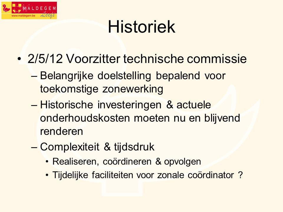 Historiek 2/5/12 Voorzitter technische commissie –Belangrijke doelstelling bepalend voor toekomstige zonewerking –Historische investeringen & actuele