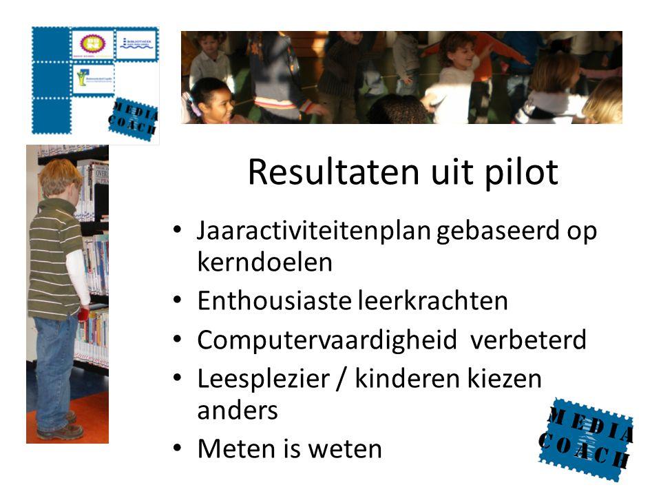 Resultaten uit pilot Jaaractiviteitenplan gebaseerd op kerndoelen Enthousiaste leerkrachten Computervaardigheid verbeterd Leesplezier / kinderen kieze