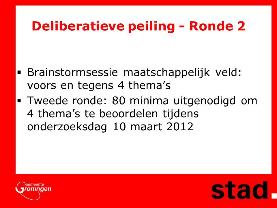 Deliberatieve peiling - Ronde 2  Brainstormsessie maatschappelijk veld: voors en tegens 4 thema's  Tweede ronde: 80 minima uitgenodigd om 4 thema's te beoordelen tijdens onderzoeksdag 10 maart 2012