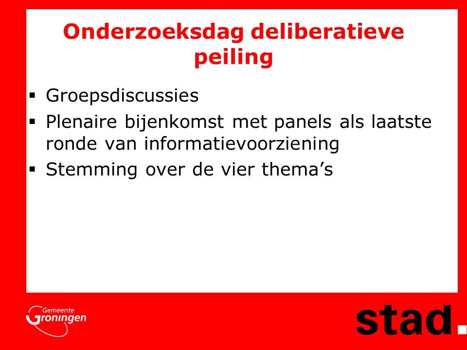 Onderzoeksdag deliberatieve peiling  Groepsdiscussies  Plenaire bijenkomst met panels als laatste ronde van informatievoorziening  Stemming over de vier thema's