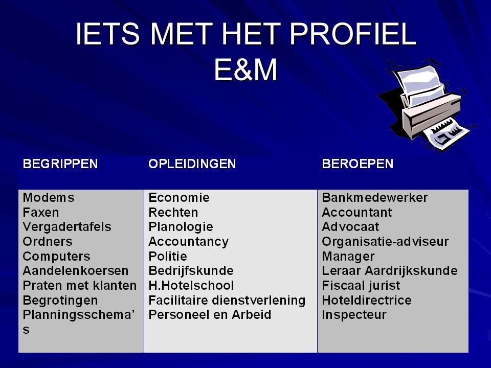 IETS MET HET PROFIEL E&M