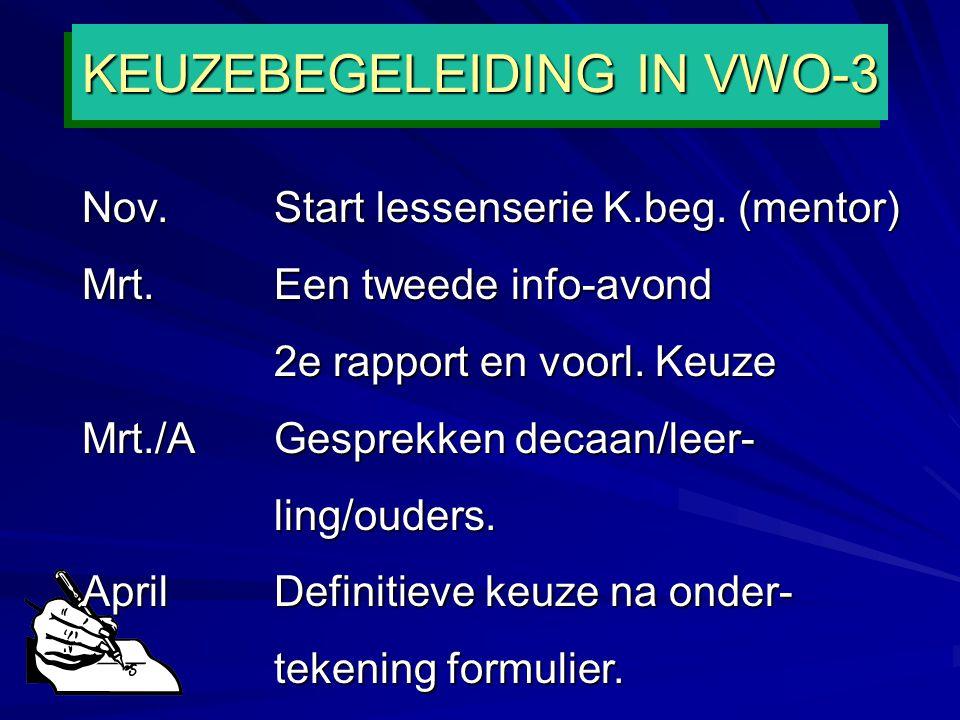 KEUZEBEGELEIDING IN VWO-3 Nov.Start lessenserie K.beg. (mentor) Mrt.Een tweede info-avond 2e rapport en voorl. Keuze Mrt./AGesprekken decaan/leer- lin