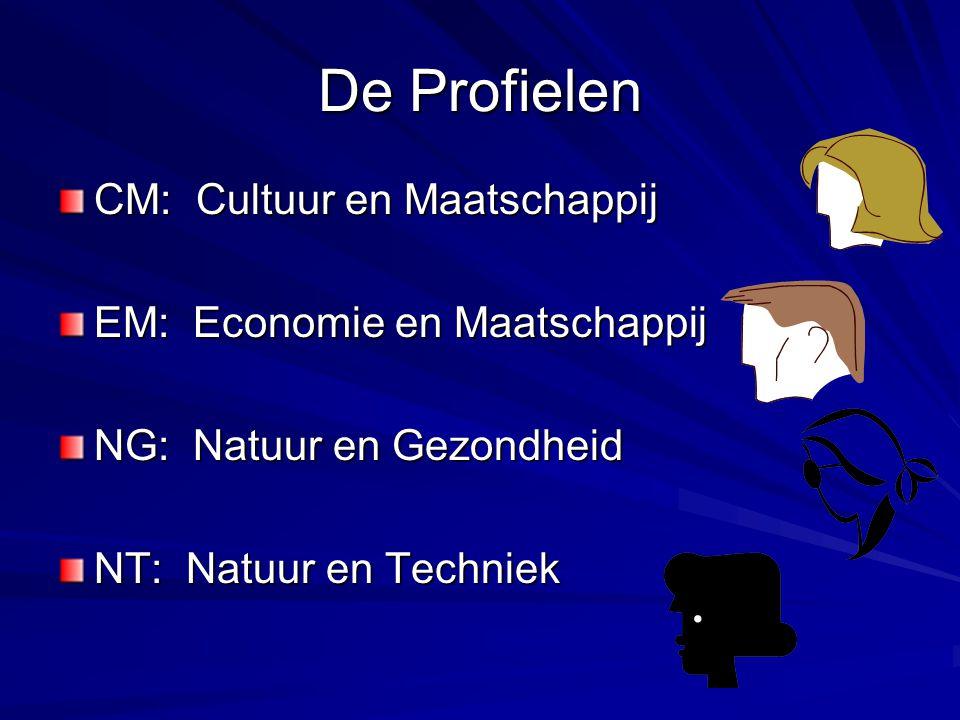 De Profielen CM: Cultuur en Maatschappij EM: Economie en Maatschappij NG: Natuur en Gezondheid NT: Natuur en Techniek