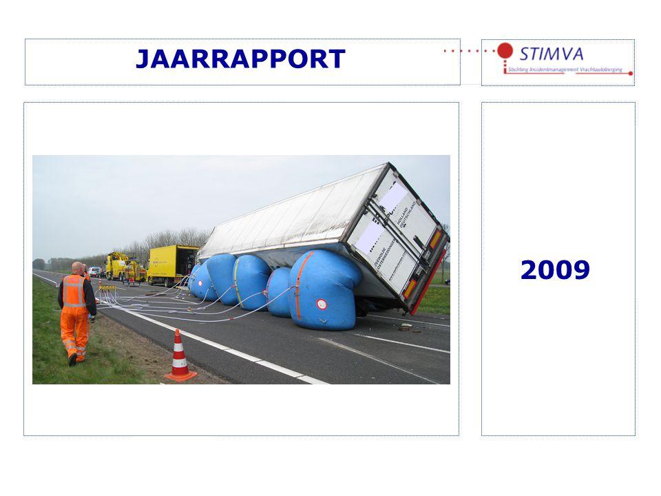 Inhoudsopgave Jaarrapport STIMVA 2009 Voorwoordpag.