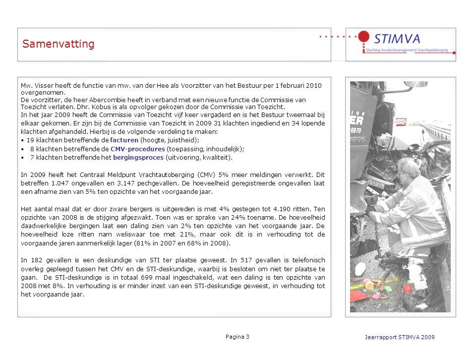 Samenvatting Jaarrapport STIMVA 2009 Pagina 3 Mw. Visser heeft de functie van mw. van der Hee als Voorzitter van het Bestuur per 1 februari 2010 overg