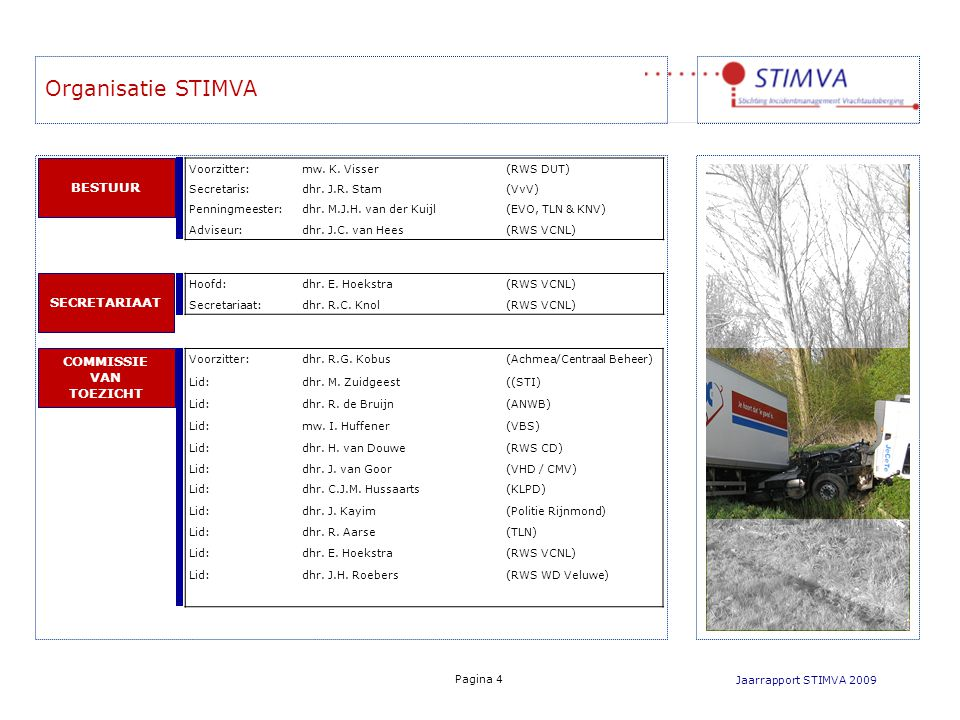 Financiële verantwoording Baten Bijdrage Ministerie Verkeer en Waterstaat Inkomsten STIMVA middels bijdrage berging Totaal baten Lasten Kosten van STI V.o.F.