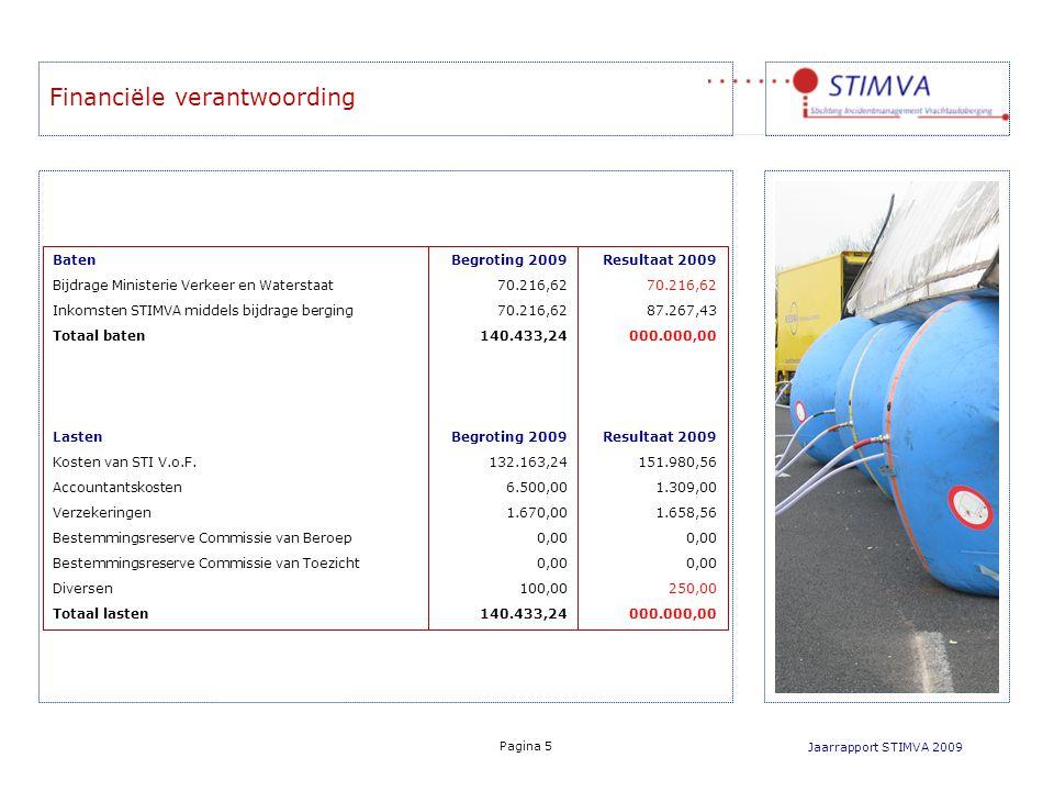 Financiële verantwoording Baten Bijdrage Ministerie Verkeer en Waterstaat Inkomsten STIMVA middels bijdrage berging Totaal baten Lasten Kosten van STI