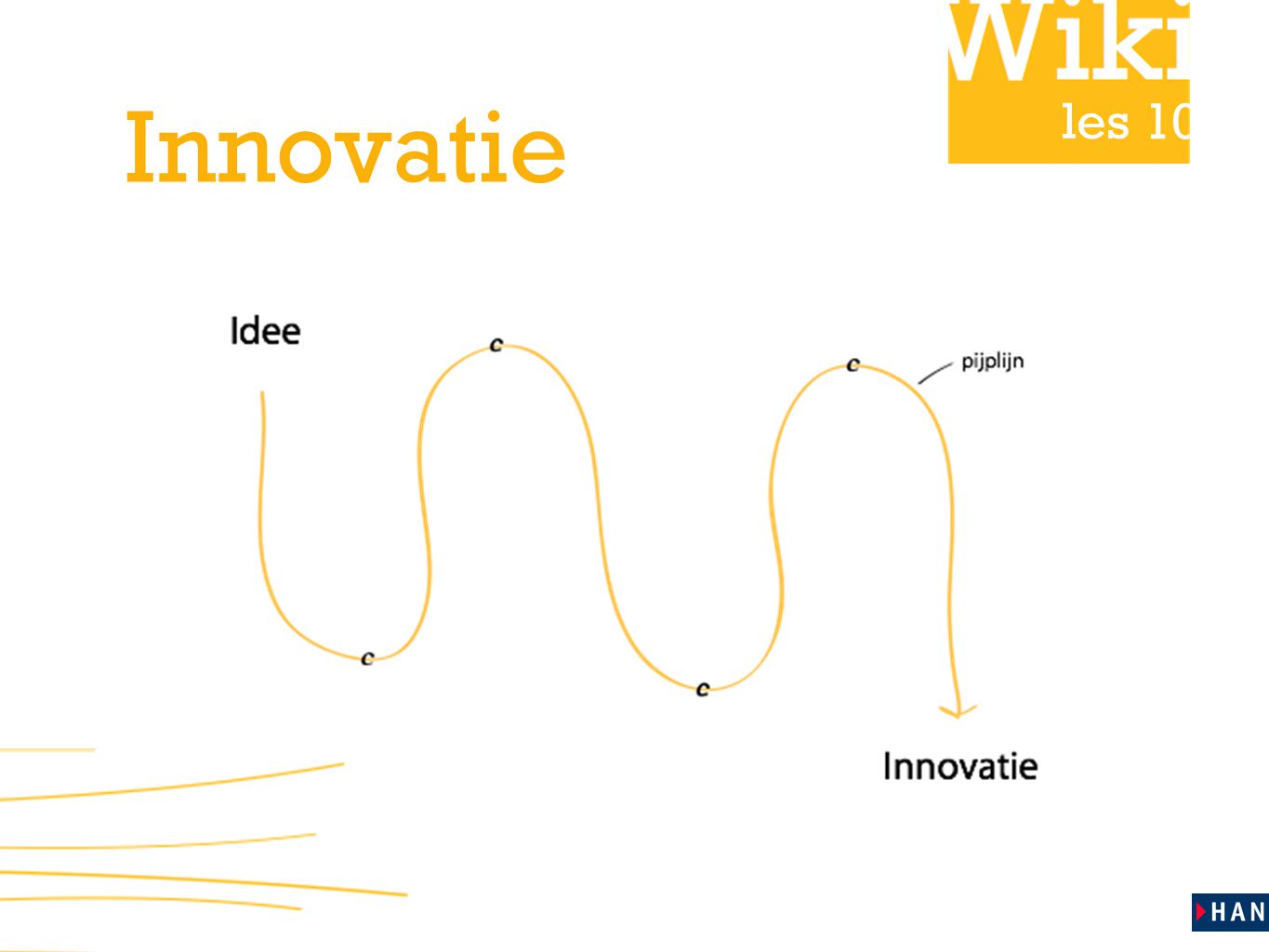 les 10 Innovatie