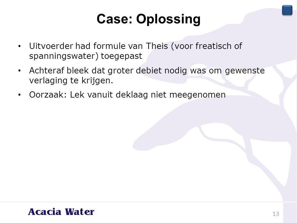 Case: Oplossing Uitvoerder had formule van Theis (voor freatisch of spanningswater) toegepast Achteraf bleek dat groter debiet nodig was om gewenste v