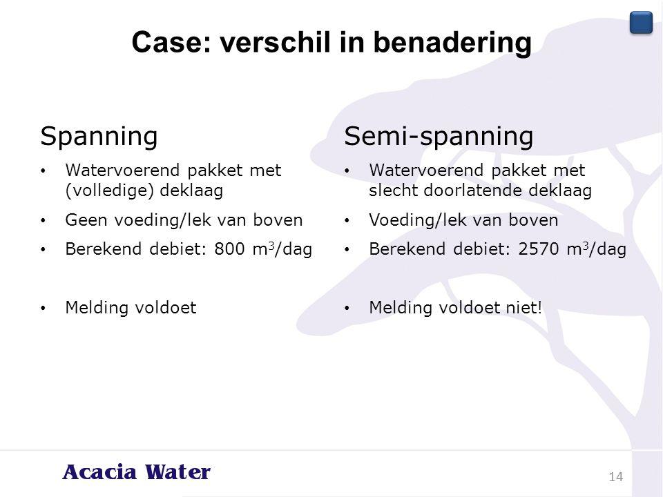 Case: verschil in benadering Spanning Watervoerend pakket met (volledige) deklaag Geen voeding/lek van boven Berekend debiet: 800 m 3 /dag Melding vol