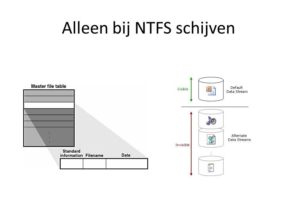 Alleen bij NTFS schijven