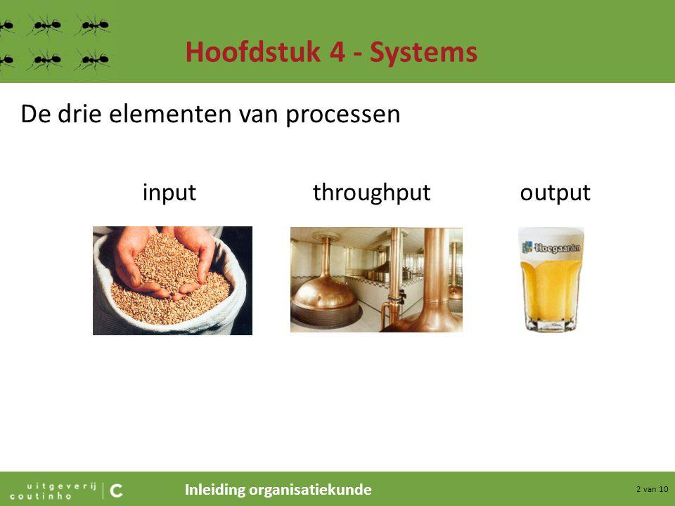 Inleiding organisatiekunde 2 van 10 Hoofdstuk 4 - Systems inputthroughput De drie elementen van processen output