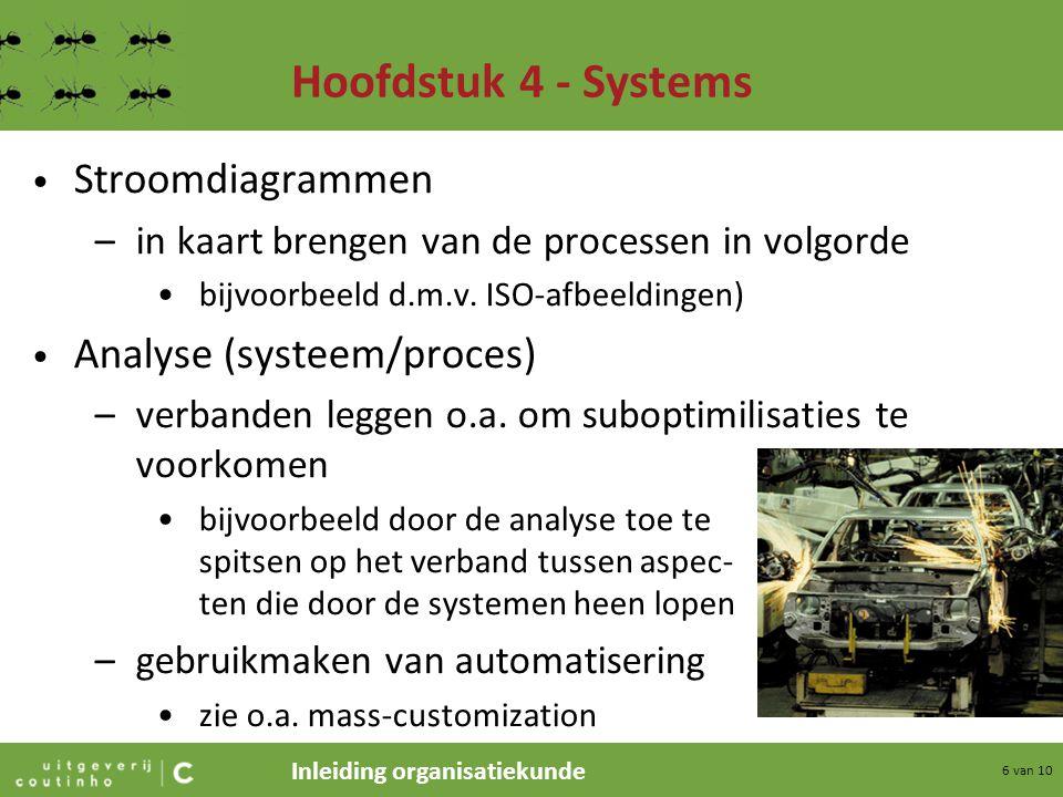 Inleiding organisatiekunde 6 van 10 Hoofdstuk 4 - Systems Stroomdiagrammen –in kaart brengen van de processen in volgorde bijvoorbeeld d.m.v. ISO-afbe