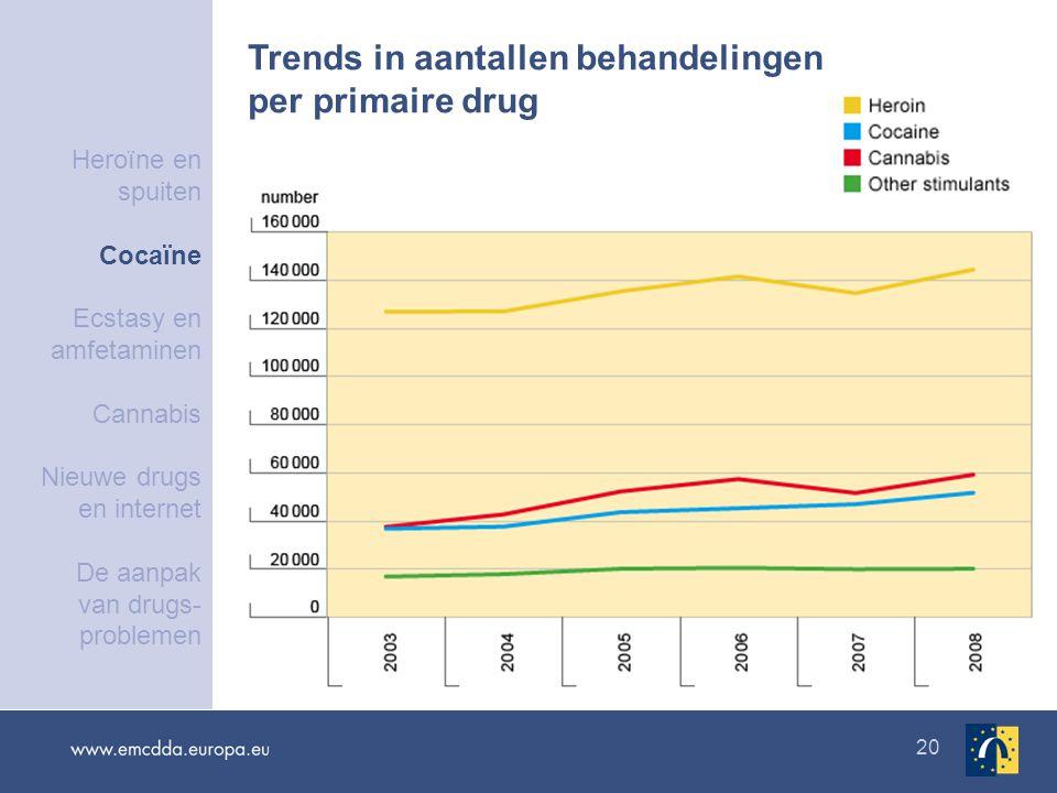 20 Trends in aantallen behandelingen per primaire drug Heroïne en spuiten Cocaïne Ecstasy en amfetaminen Cannabis Nieuwe drugs en internet De aanpak van drugs- problemen