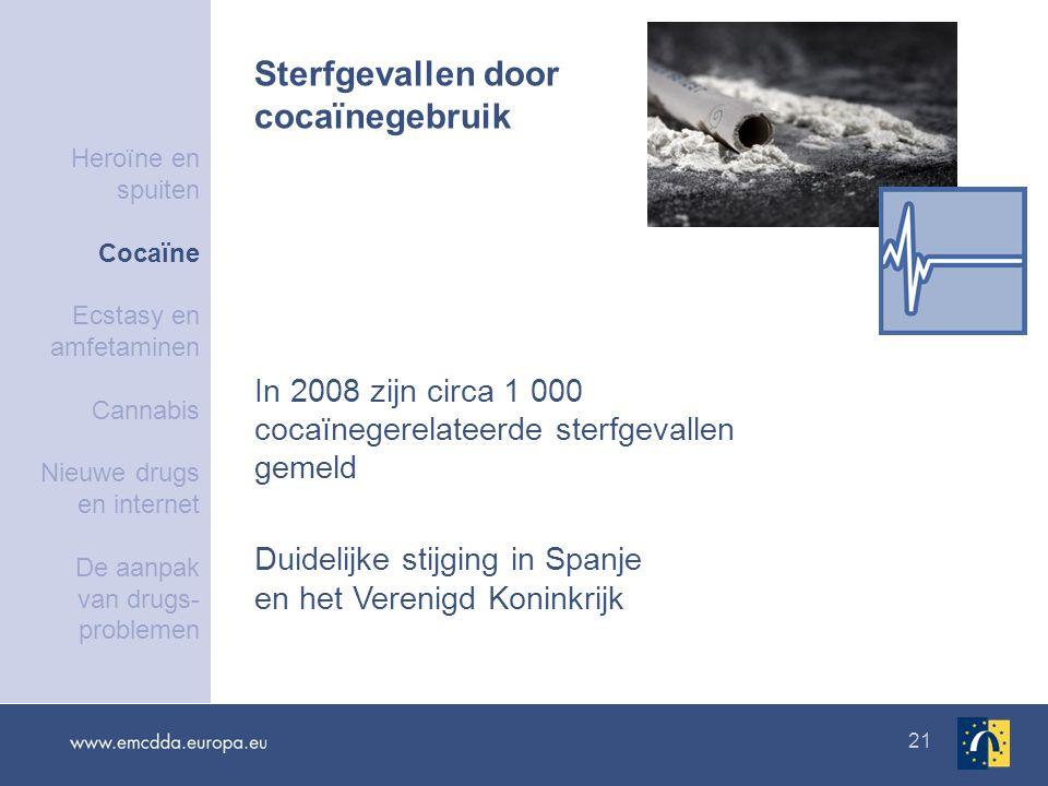 21 In 2008 zijn circa 1 000 cocaïnegerelateerde sterfgevallen gemeld Duidelijke stijging in Spanje en het Verenigd Koninkrijk Sterfgevallen door cocaïnegebruik Heroïne en spuiten Cocaïne Ecstasy en amfetaminen Cannabis Nieuwe drugs en internet De aanpak van drugs- problemen