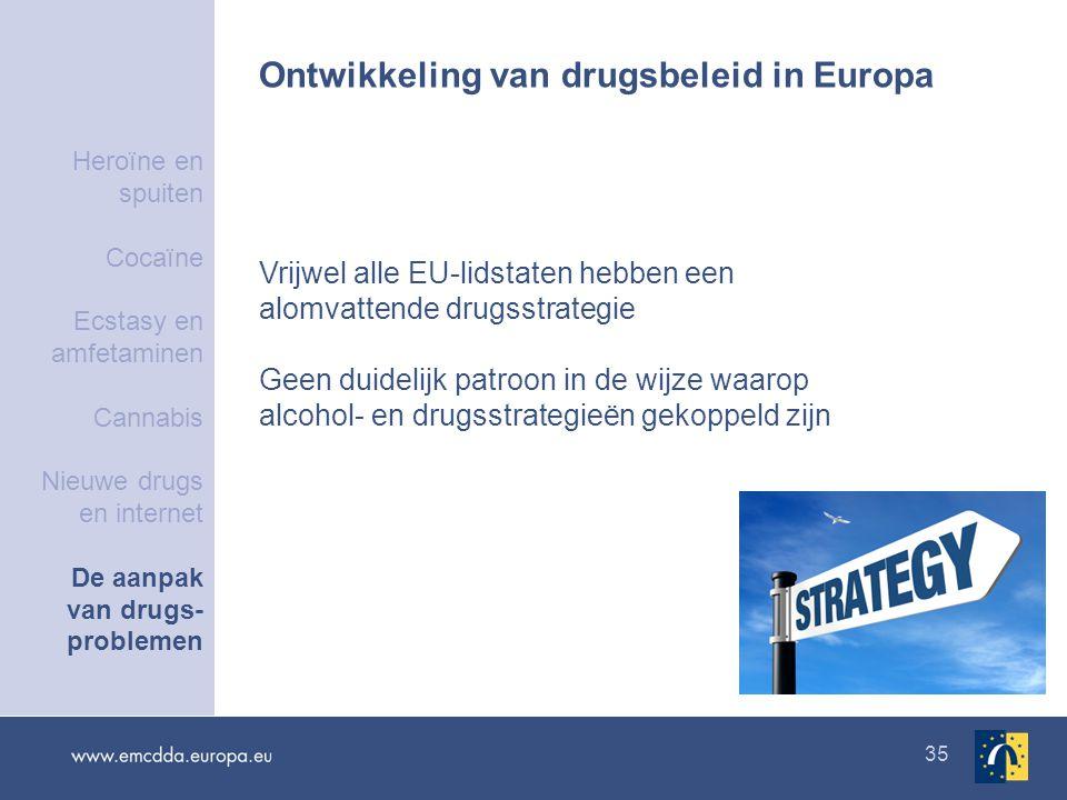 35 Ontwikkeling van drugsbeleid in Europa Vrijwel alle EU-lidstaten hebben een alomvattende drugsstrategie Geen duidelijk patroon in de wijze waarop alcohol- en drugsstrategieën gekoppeld zijn Heroïne en spuiten Cocaïne Ecstasy en amfetaminen Cannabis Nieuwe drugs en internet De aanpak van drugs- problemen
