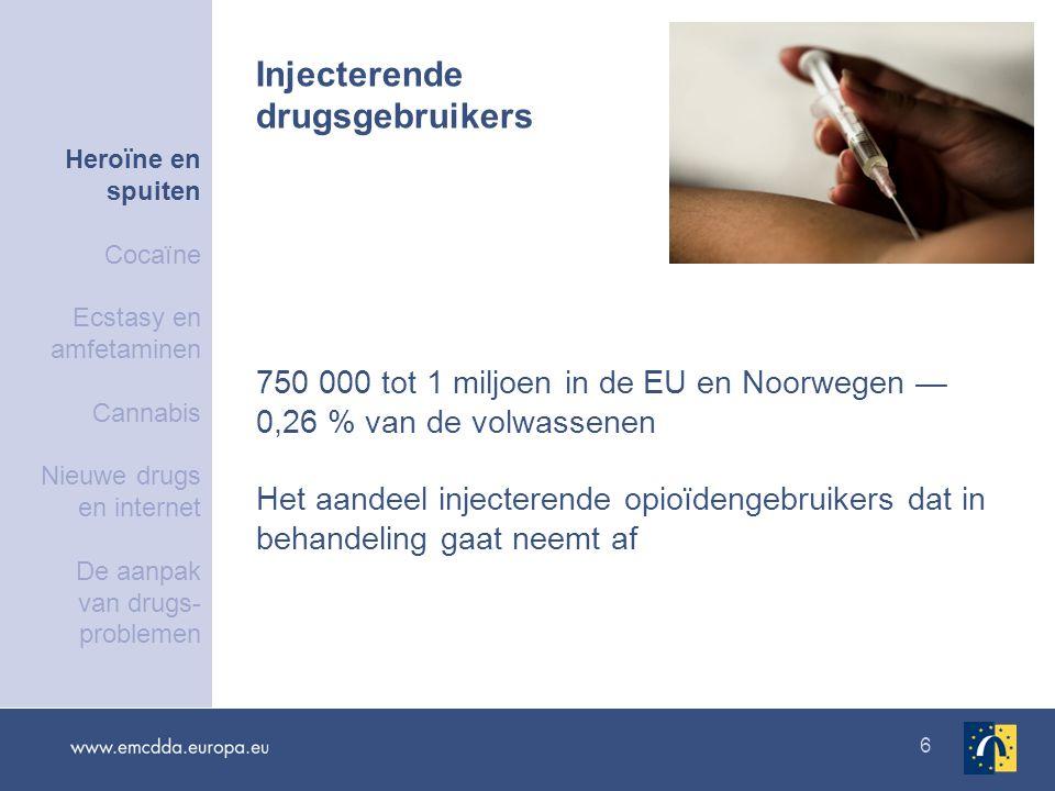 6 750 000 tot 1 miljoen in de EU en Noorwegen — 0,26 % van de volwassenen Het aandeel injecterende opioïdengebruikers dat in behandeling gaat neemt af Injecterende drugsgebruikers Heroïne en spuiten Cocaïne Ecstasy en amfetaminen Cannabis Nieuwe drugs en internet De aanpak van drugs- problemen