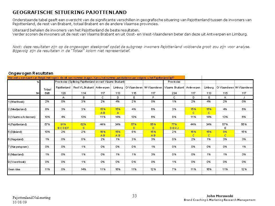 John Morawski Brand Coaching & Marketing Research Management Pajottenland Nul-meting 10/08/09 33 GEOGRAFISCHE SITUERING PAJOTTENLAND Onderstaande tabel geeft een overzicht van de significante verschillen in geografische situering van Pajottenland tussen de inwoners van Pajottenland, de rest van Brabant, totaal Brabant en de andere Vlaamse provincies.