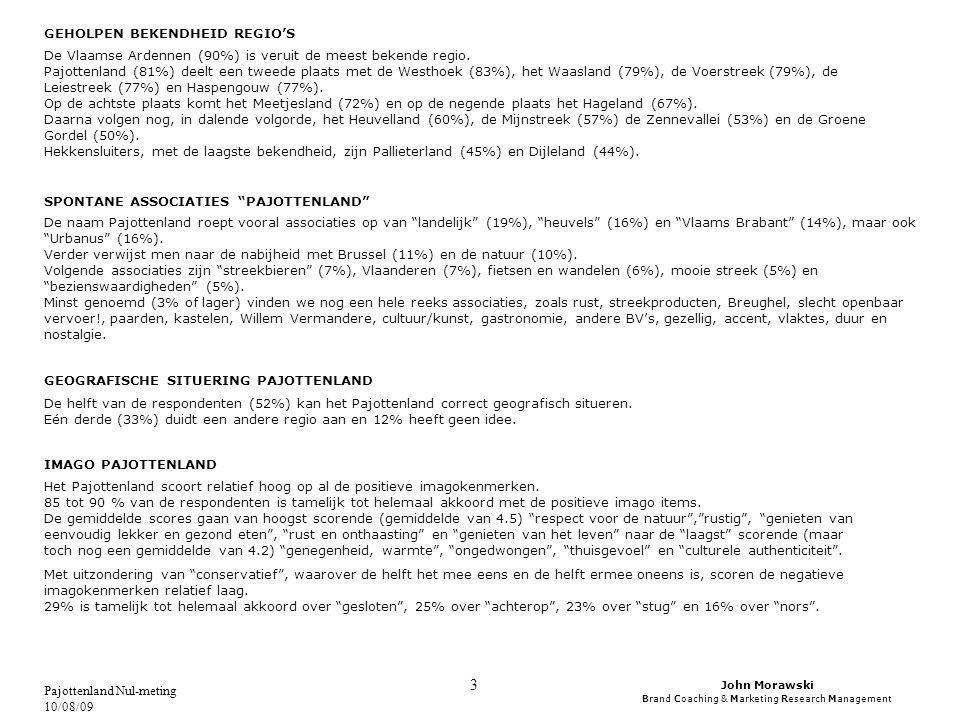 John Morawski Brand Coaching & Marketing Research Management Pajottenland Nul-meting 10/08/09 14 De helft van de respondenten (52%) kan het Pajottenland correct geografisch situeren.
