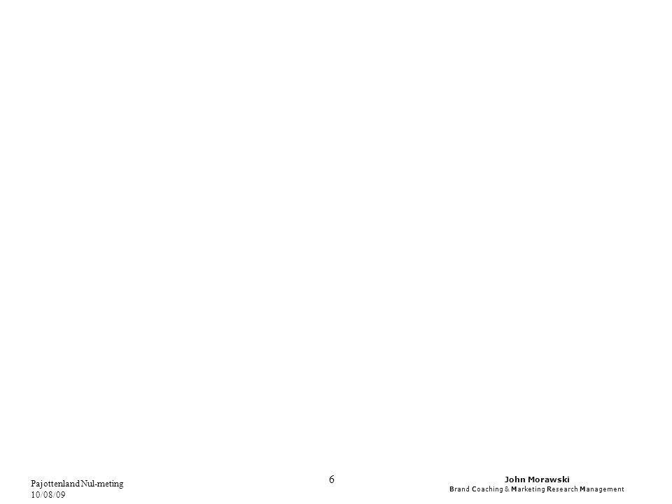 John Morawski Brand Coaching & Marketing Research Management Pajottenland Nul-meting 10/08/09 27 SPONTANE ASSOCIATIES PAJOTTENLAND Gezinnen zonder kinderen associëren Pajottenland sterker met heuvels en bezienswaardigheden dan gezinnen met kinderen.