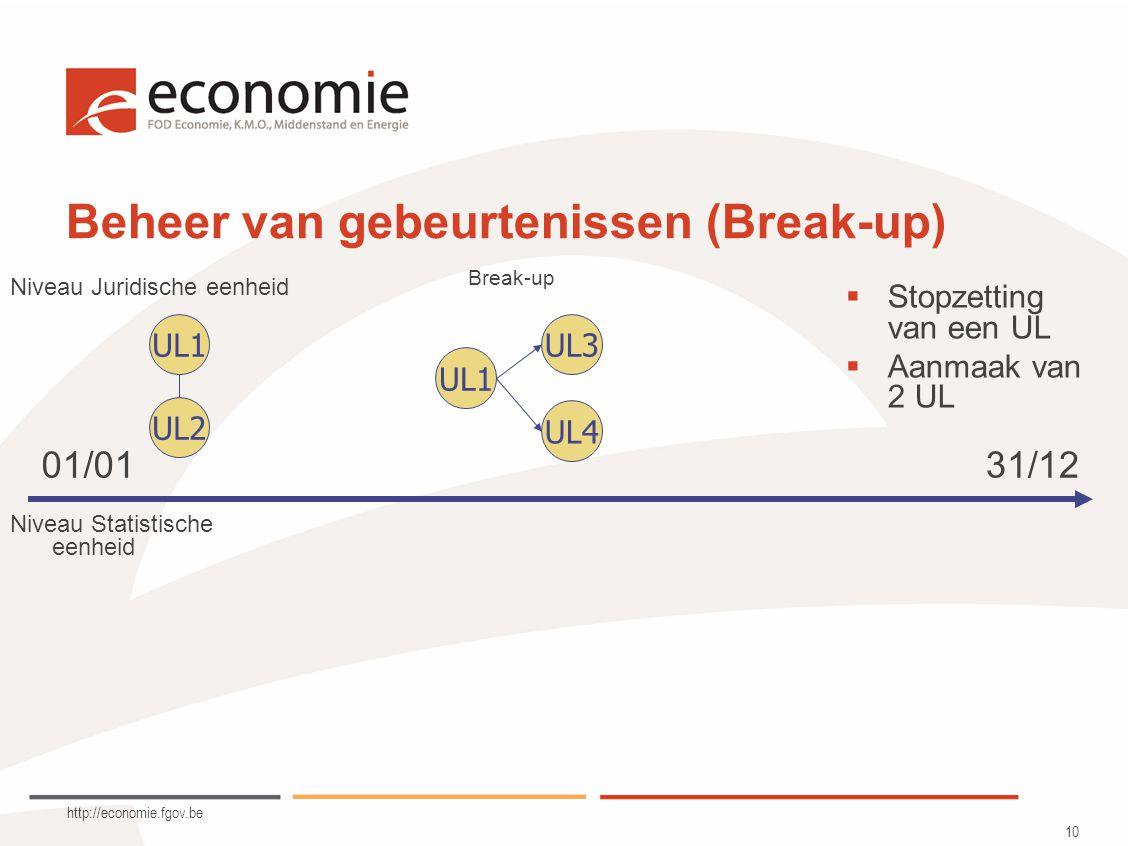 http://economie.fgov.be 10 Beheer van gebeurtenissen (Break-up) UL1 UL2 UL1 UL3 UL4 Niveau Juridische eenheid Niveau Statistische eenheid Break-up  Stopzetting van een UL  Aanmaak van 2 UL 01/0131/12
