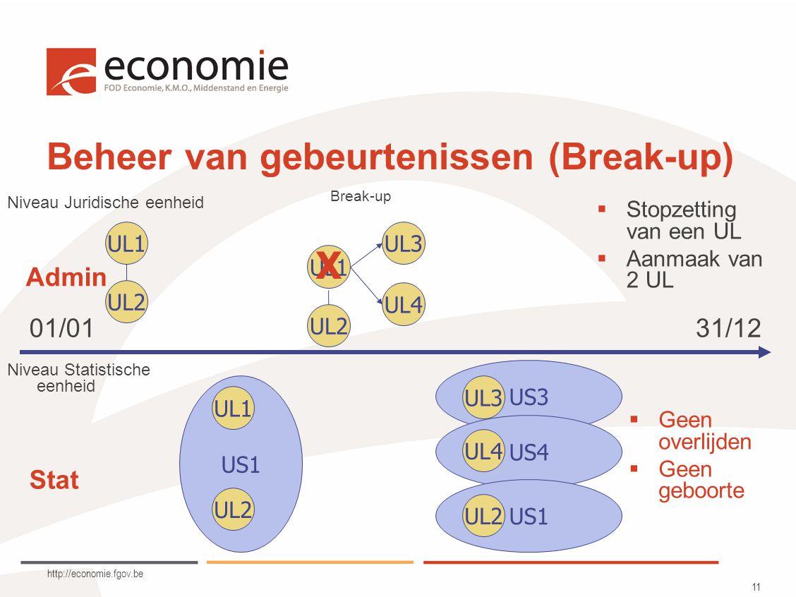 http://economie.fgov.be 11 Beheer van gebeurtenissen (Break-up) UL1 UL2 US1 UL1 UL2 US3 US4 US1 UL3 UL2 UL1 UL3 UL4 Niveau Juridische eenheid Niveau Statistische eenheid  Geen overlijden  Geen geboorte Break-up  Stopzetting van een UL  Aanmaak van 2 UL UL4 01/0131/12 Admin UL2 X Stat