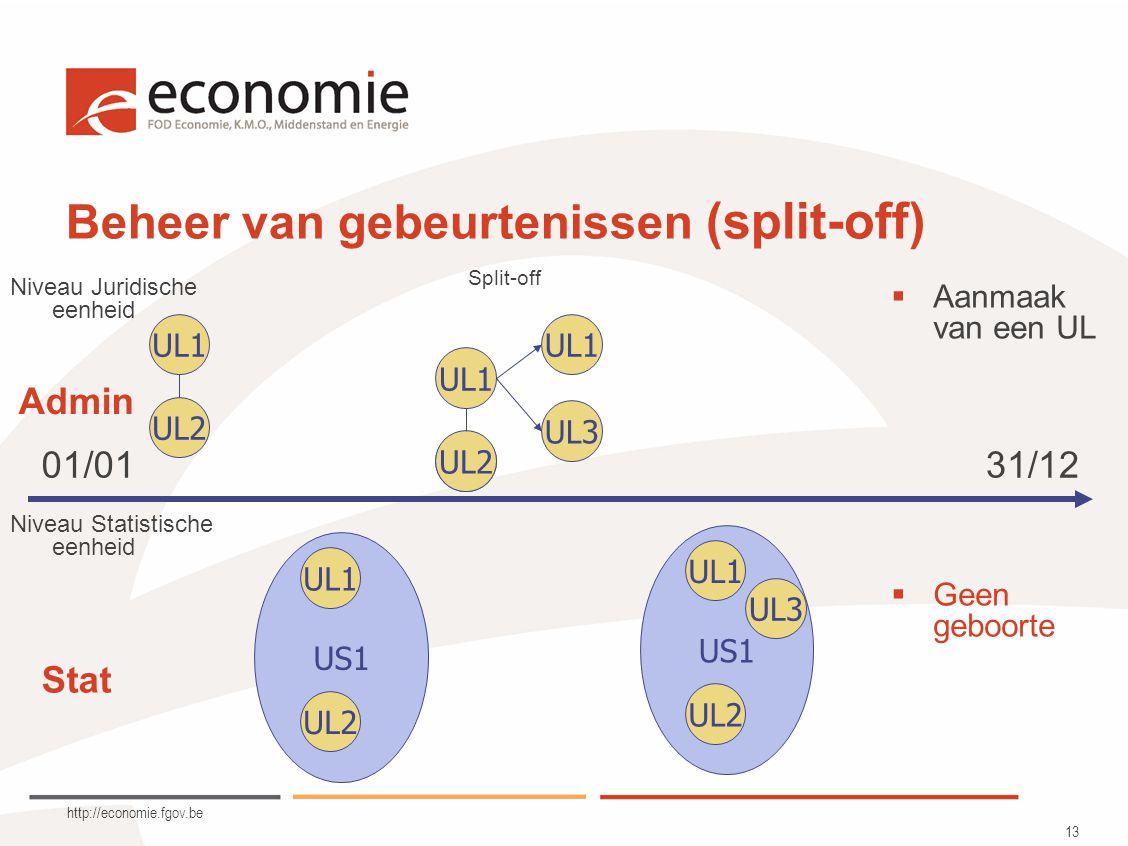 http://economie.fgov.be 13 Beheer van gebeurtenissen (split-off) UL1 UL2 US1 UL1 UL2 US1 UL1 UL2 UL1 UL3 Niveau Juridische eenheid Niveau Statistische eenheid  Geen geboorte Split-off  Aanmaak van een UL UL3 01/0131/12 UL2 Admin Stat