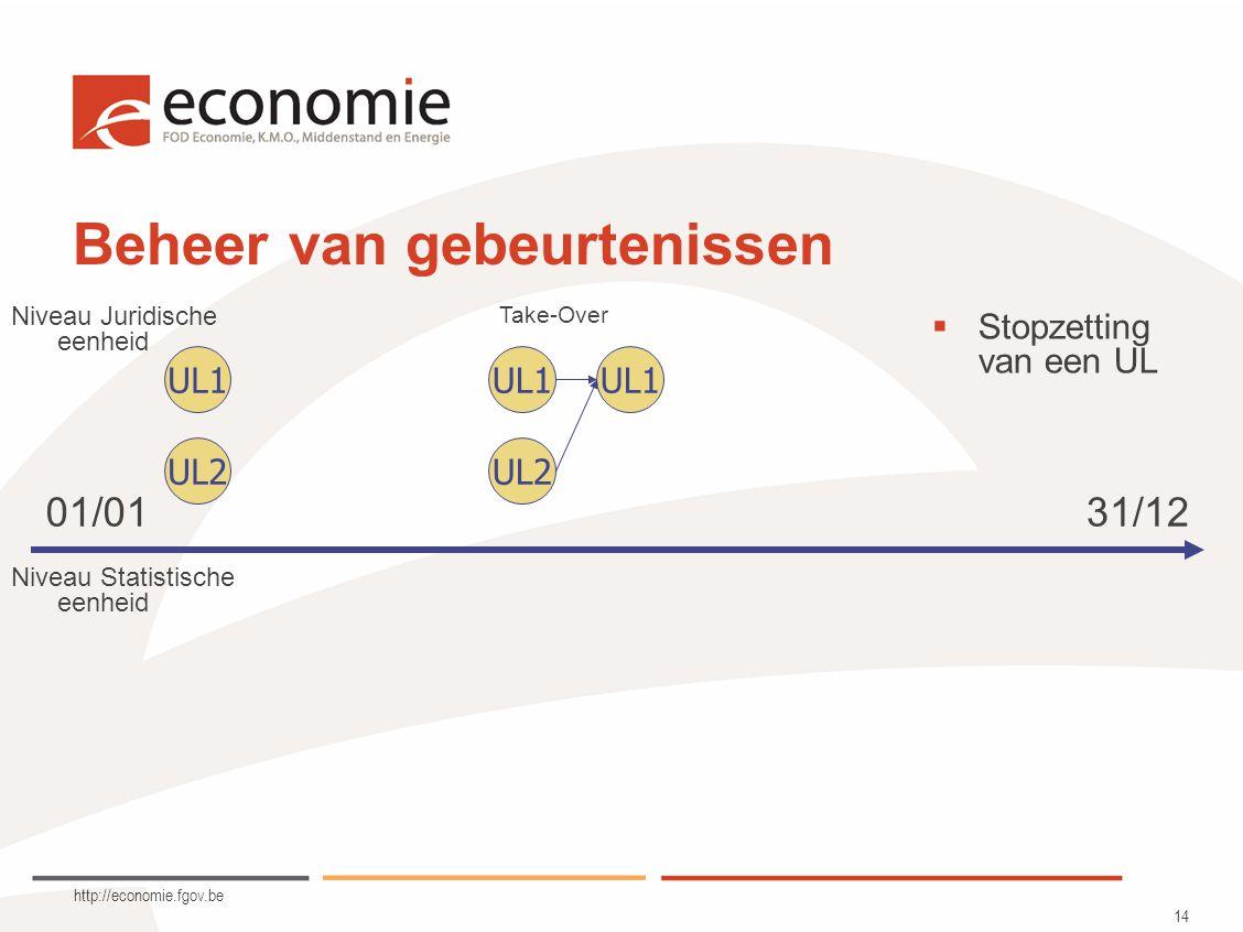 http://economie.fgov.be 14 Beheer van gebeurtenissen UL1 UL2 UL1 Niveau Juridische eenheid Niveau Statistische eenheid UL1 UL2 Take-Over  Stopzetting van een UL 01/0131/12
