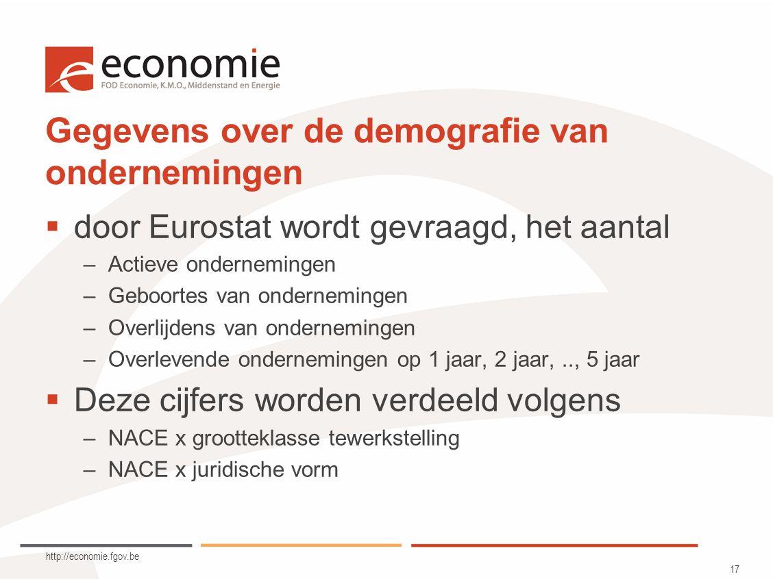 http://economie.fgov.be 17 Gegevens over de demografie van ondernemingen  door Eurostat wordt gevraagd, het aantal –Actieve ondernemingen –Geboortes van ondernemingen –Overlijdens van ondernemingen –Overlevende ondernemingen op 1 jaar, 2 jaar,.., 5 jaar  Deze cijfers worden verdeeld volgens –NACE x grootteklasse tewerkstelling –NACE x juridische vorm