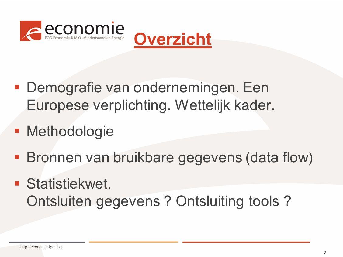 http://economie.fgov.be 23 Overzicht  Demografie van ondernemingen.