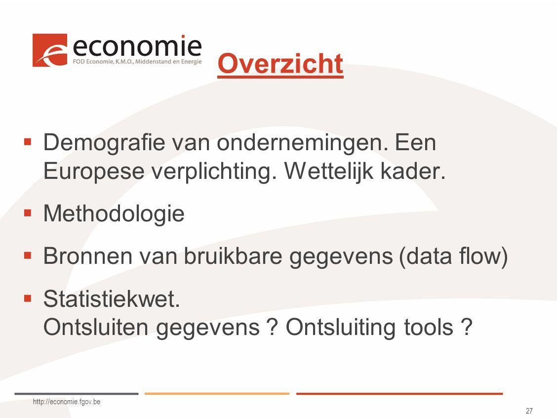 http://economie.fgov.be 27 Overzicht  Demografie van ondernemingen.