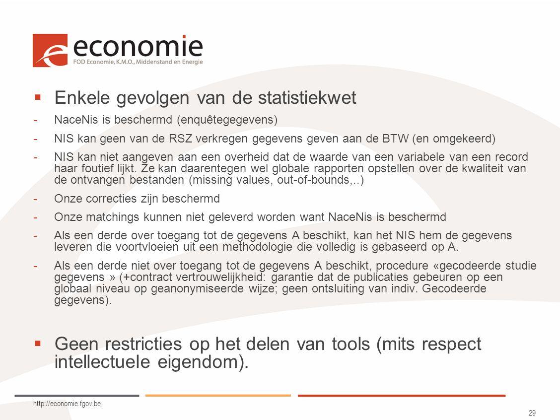 http://economie.fgov.be 29  Enkele gevolgen van de statistiekwet -NaceNis is beschermd (enquêtegegevens) -NIS kan geen van de RSZ verkregen gegevens geven aan de BTW (en omgekeerd) -NIS kan niet aangeven aan een overheid dat de waarde van een variabele van een record haar foutief lijkt.