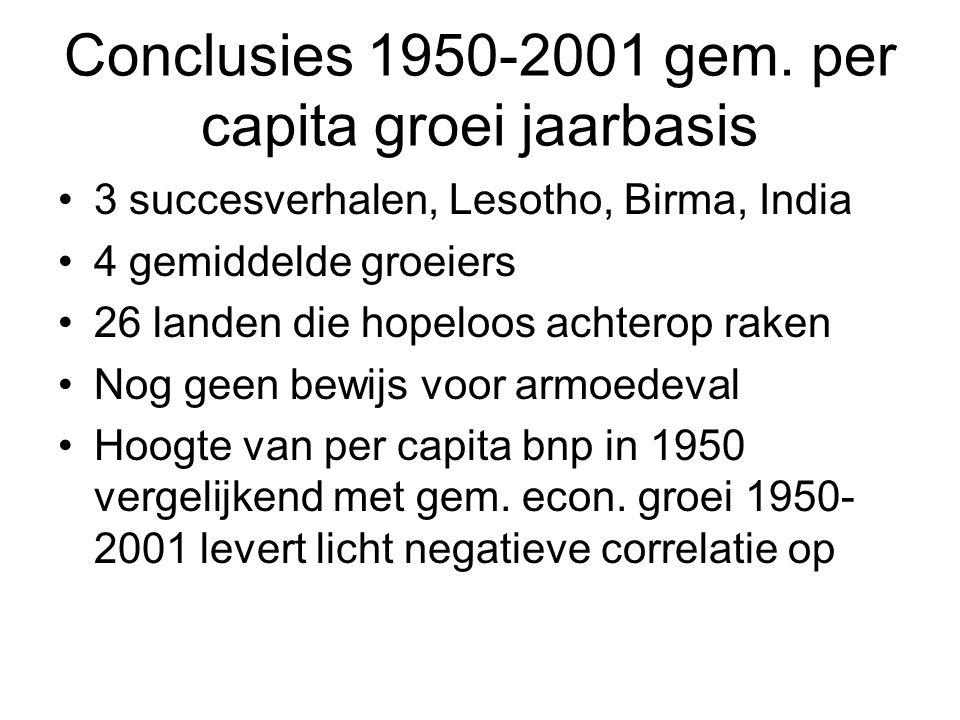 Conclusies 1950-2001 gem.