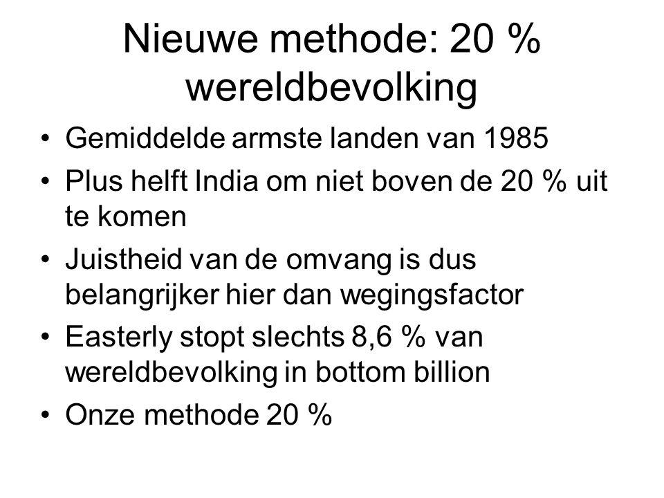 Nieuwe methode: 20 % wereldbevolking Gemiddelde armste landen van 1985 Plus helft India om niet boven de 20 % uit te komen Juistheid van de omvang is dus belangrijker hier dan wegingsfactor Easterly stopt slechts 8,6 % van wereldbevolking in bottom billion Onze methode 20 %