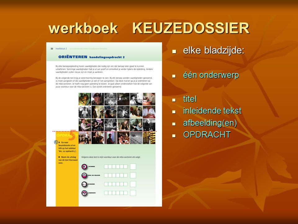 werkboek KEUZEDOSSIER elke bladzijde: elke bladzijde: één onderwerp één onderwerp titel titel inleidende tekst inleidende tekst afbeelding(en) afbeeld