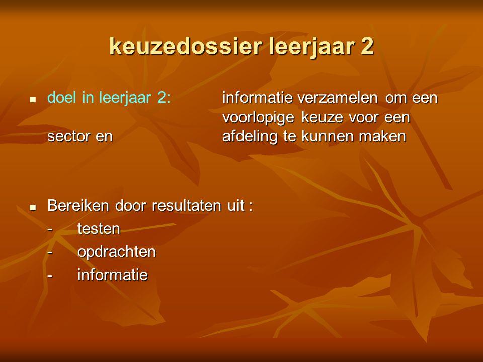 keuzedossier leerjaar 2 informatie verzamelen om een voorlopige keuze voor een sector en afdeling te kunnen maken doel in leerjaar 2: informatie verza
