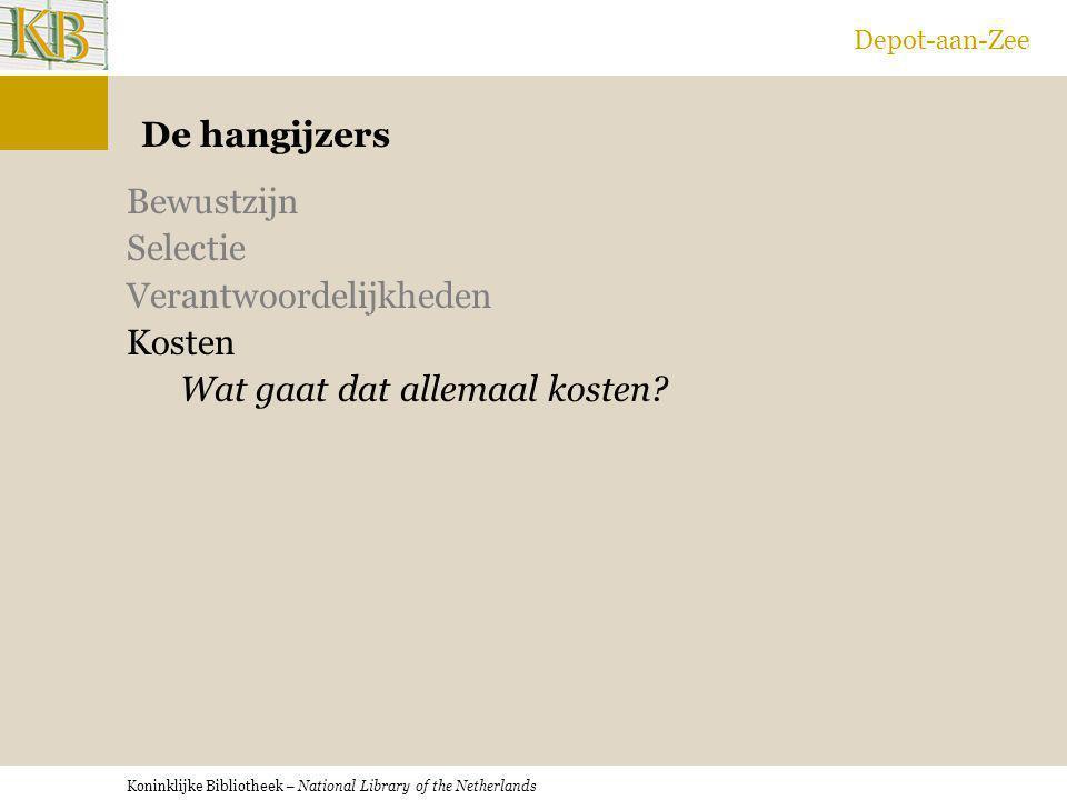 Koninklijke Bibliotheek – National Library of the Netherlands Depot-aan-Zee De hangijzers Bewustzijn Selectie Verantwoordelijkheden Kosten Wat gaat da