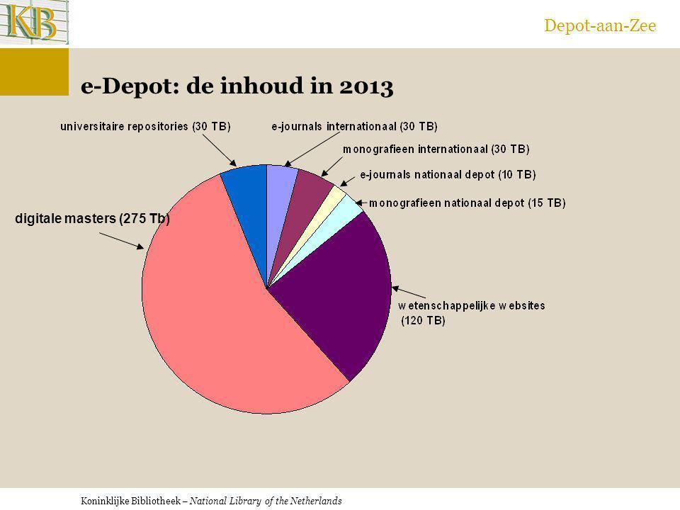 Koninklijke Bibliotheek – National Library of the Netherlands Depot-aan-Zee e-Depot: de inhoud in 2013 digitale masters (275 Tb)