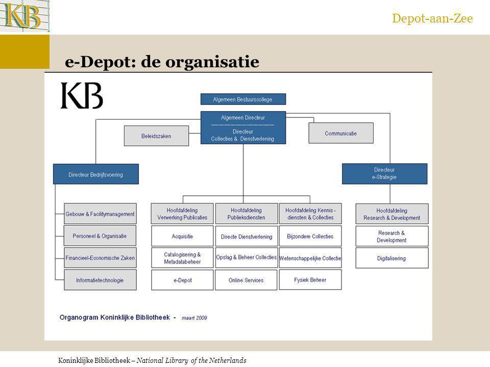 Koninklijke Bibliotheek – National Library of the Netherlands Depot-aan-Zee e-Depot: de organisatie