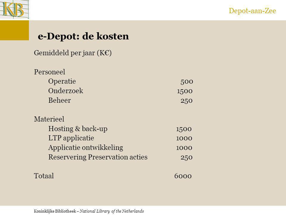 Koninklijke Bibliotheek – National Library of the Netherlands Depot-aan-Zee e-Depot: de kosten Gemiddeld per jaar (K€) Personeel Operatie 500 Onderzoe