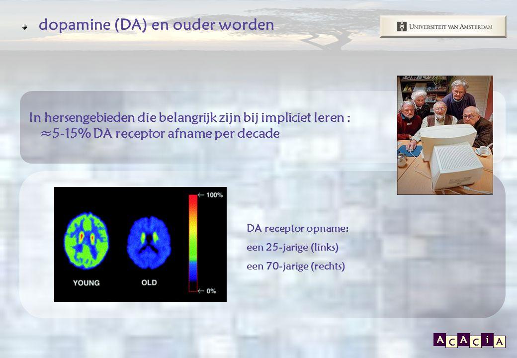 E P O S dopamine (DA) en ouder worden DA receptor opname: een 25-jarige (links) een 70-jarige (rechts) In hersengebieden die belangrijk zijn bij impliciet leren : ≈5-15% DA receptor afname per decade