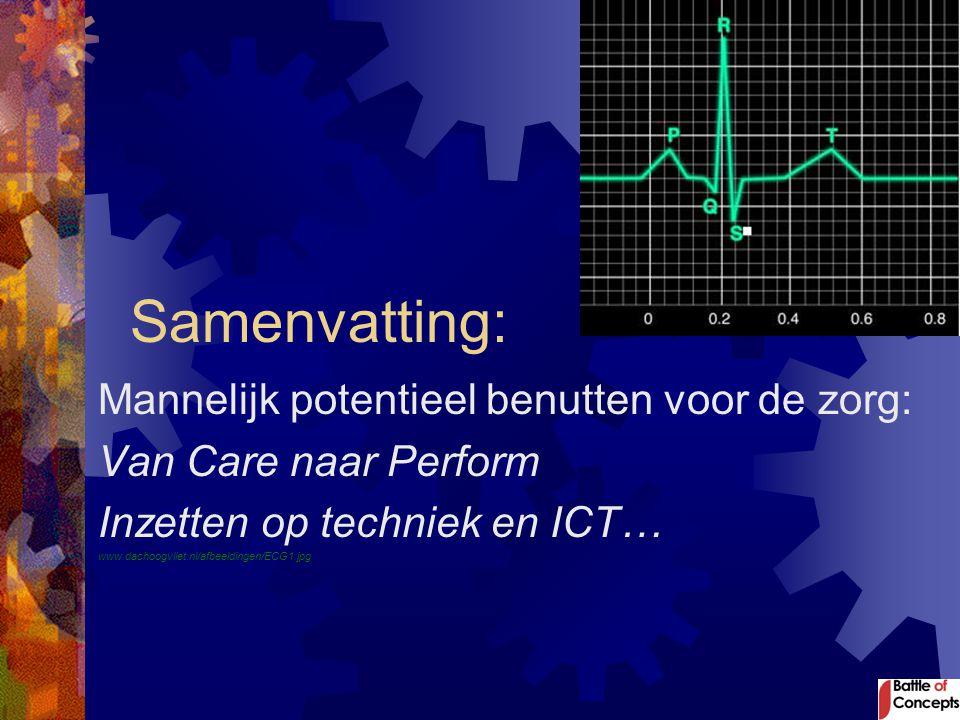 Samenvatting: Mannelijk potentieel benutten voor de zorg: Van Care naar Perform Inzetten op techniek en ICT… www.dachoogvliet.nl/afbeeldingen/ECG1.jpg