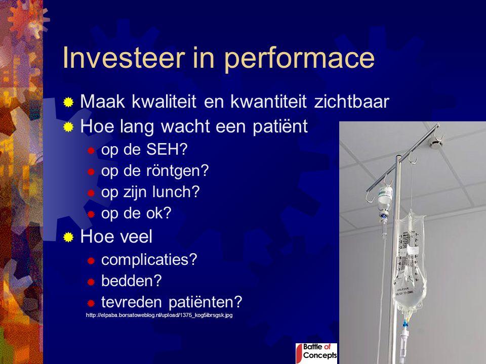 Investeer in performace  Maak kwaliteit en kwantiteit zichtbaar  Hoe lang wacht een patiënt  op de SEH?  op de röntgen?  op zijn lunch?  op de o