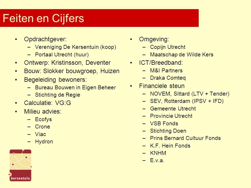 Feiten en Cijfers Opdrachtgever: –Vereniging De Kersentuin (koop) –Portaal Utrecht (huur) Ontwerp: Kristinsson, Deventer Bouw: Slokker bouwgroep, Hu