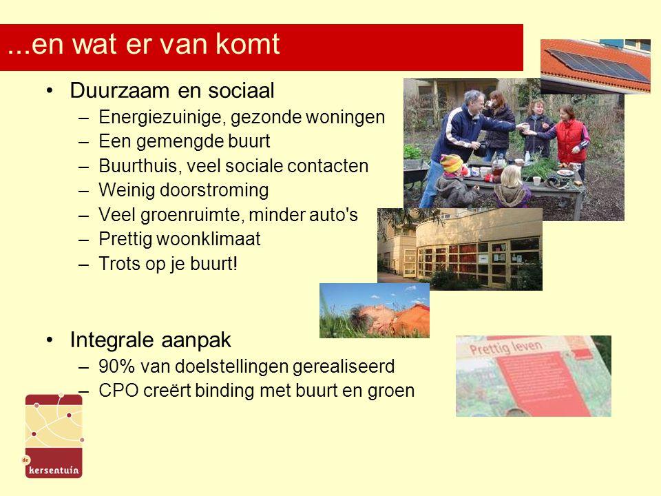 ...en wat er van komt Duurzaam en sociaal –Energiezuinige, gezonde woningen –Een gemengde buurt –Buurthuis, veel sociale contacten –Weinig doorstromin