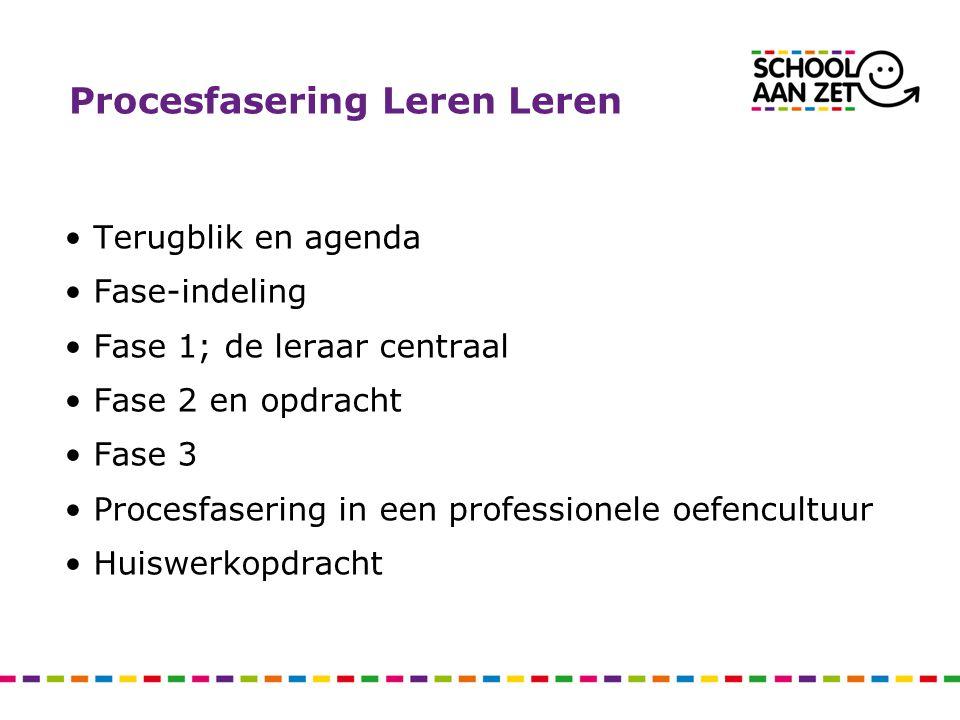 Procesfasering Leren Leren Terugblik en agenda Fase-indeling Fase 1; de leraar centraal Fase 2 en opdracht Fase 3 Procesfasering in een professionele
