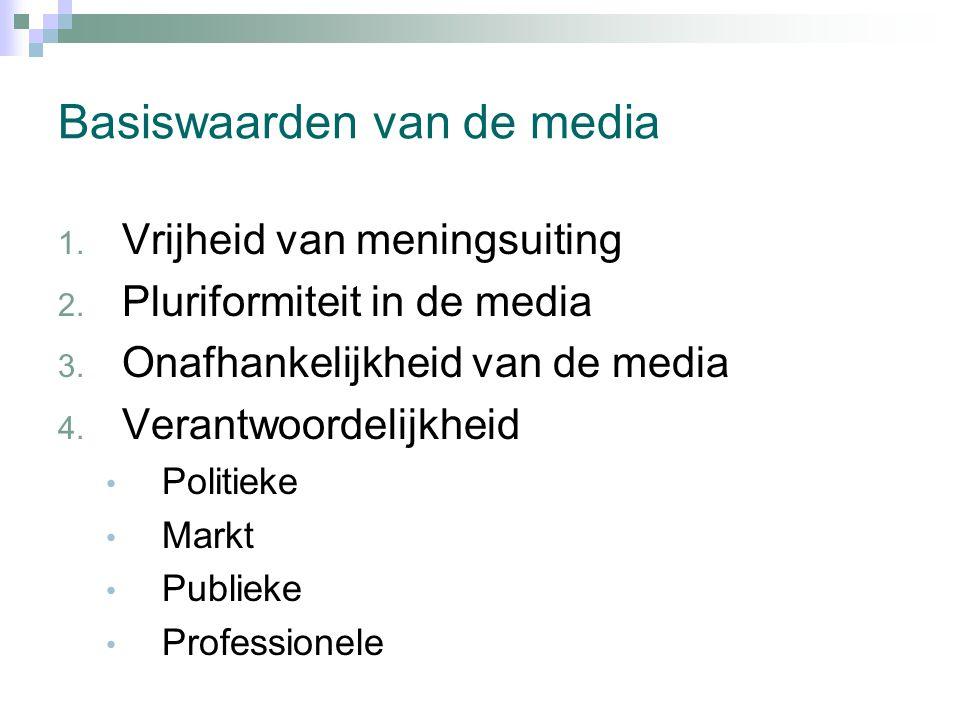 Basiswaarden van de media 1. Vrijheid van meningsuiting 2.