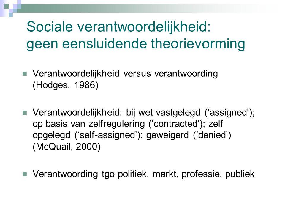 Sociale verantwoordelijkheid: geen eensluidende theorievorming Verantwoordelijkheid versus verantwoording (Hodges, 1986) Verantwoordelijkheid: bij wet vastgelegd ('assigned'); op basis van zelfregulering ('contracted'); zelf opgelegd ('self-assigned'); geweigerd ('denied') (McQuail, 2000) Verantwoording tgo politiek, markt, professie, publiek