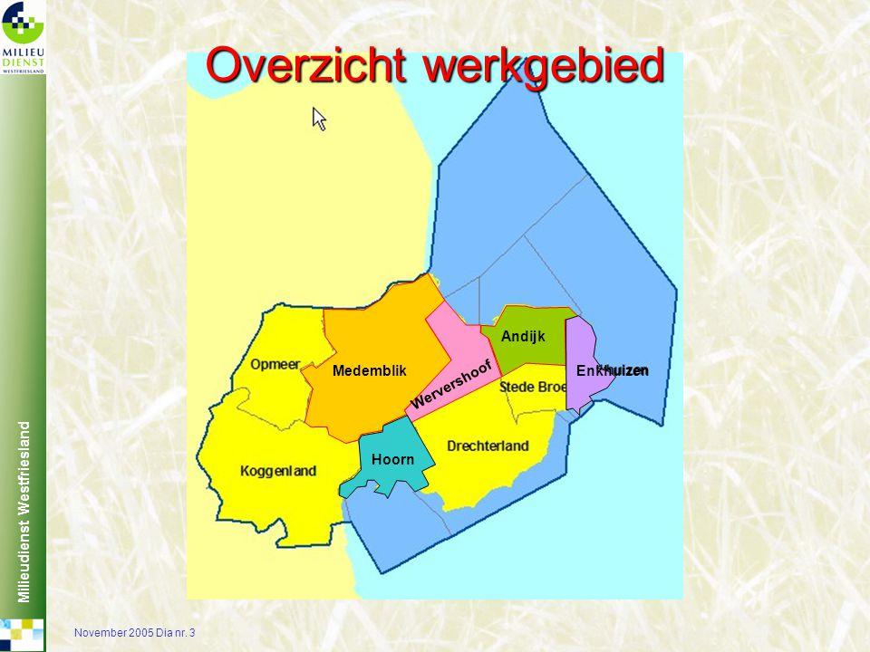 Milieudienst Westfriesland November 2005 Dia nr.